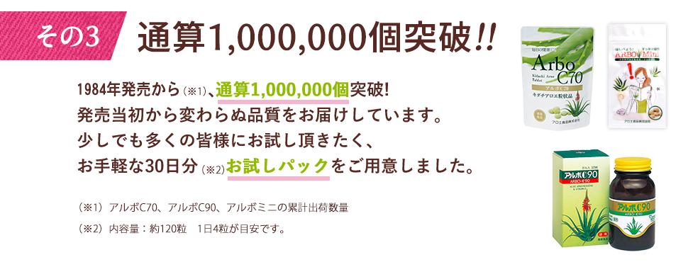 通算1,000,000個突破!